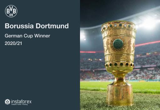 Borussia Dortmund win the German Cup!