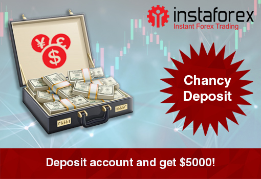 ​InstaForex congratulates traders on Labor Day and gives $5,000!