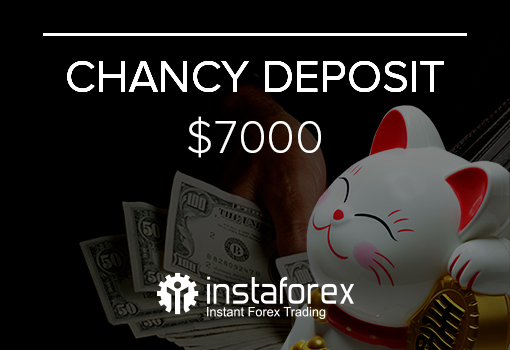 Celebrate the Spring Festival with InstaForex and get a chance to win $7,000