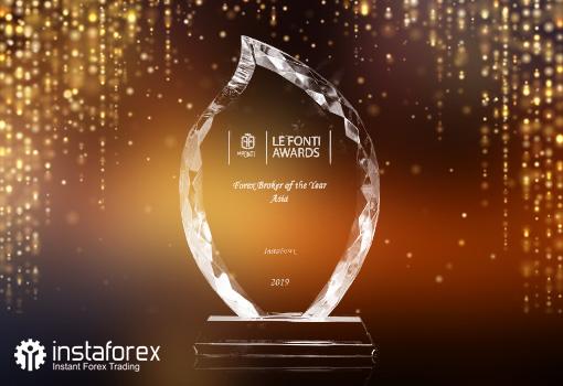 Ergebnisse von 2019: InstaForex hat seinen Status als bester Broker Asiens erneut bestätigt