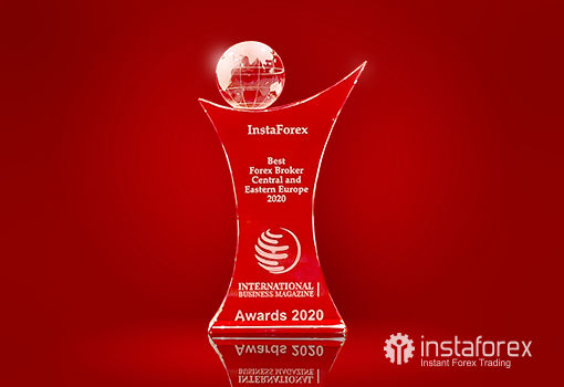 InstaForex - the Best Forex Broker Central dan Eastern Europe 2020 oleh International Business Magazine