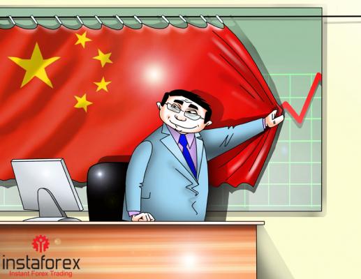 China memperkecilkan data pertumbuhan KDNK