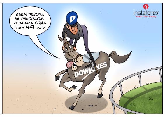 Рекордные темпы роста, или покоритель вершин Dow Jones!