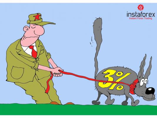 Inflasi China Perlahan Bulan November