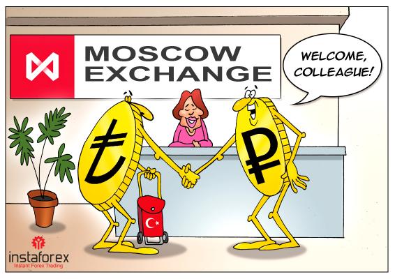 莫斯科交易所推出土耳其里拉交易