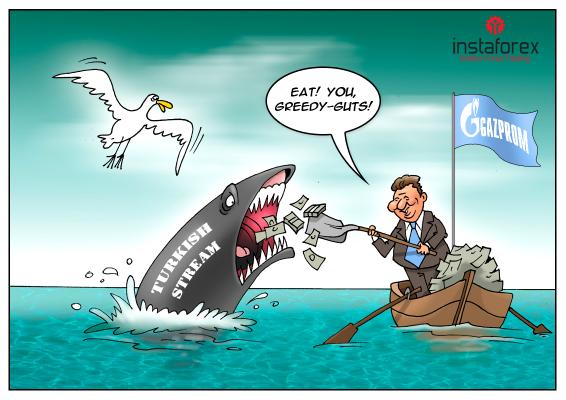 土耳其河费用上涨至70亿美元