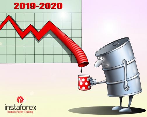 Минэнерго США объявило о снижении прогнозов на добычу нефти в стране
