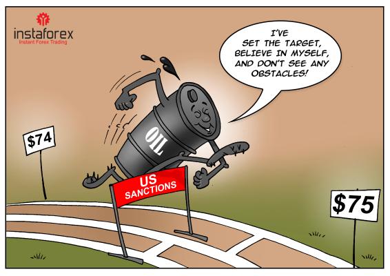美国增加对伊朗石油的压力,石油价格上涨