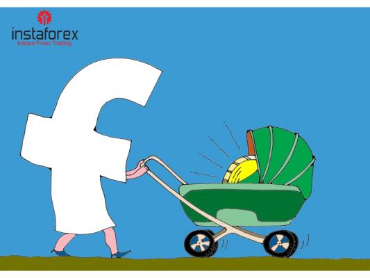 Facebook merilis kriptokurensi