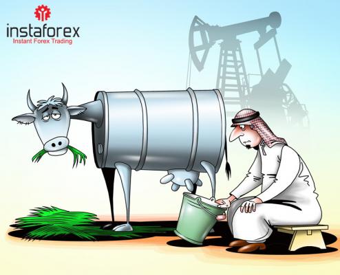 Arabia Saudyjska zmniejszyła eksport surowców, a Stany Zjednoczone zwiększyły
