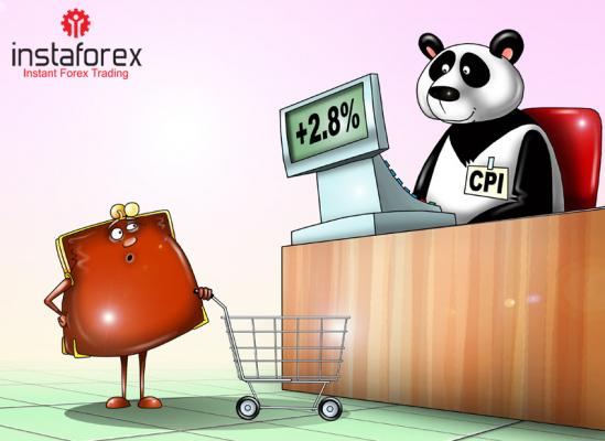 Инфляция в Китае осталась на уровне 2,8%