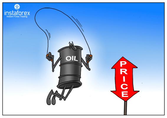 油价坐过山车上涨