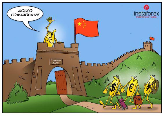 Иностранные деньги штурмуют Китай — падение финансового сектора