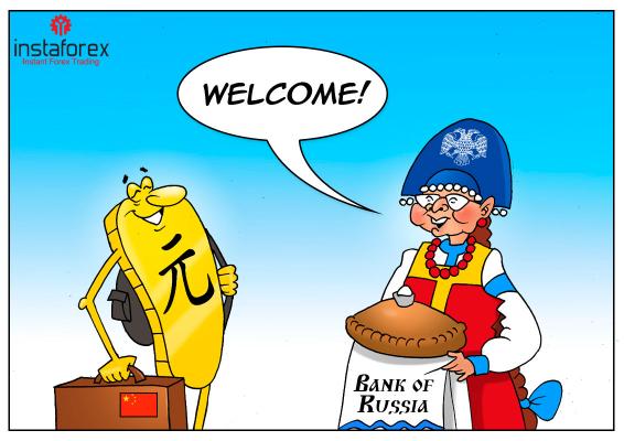 Kremlin stubbornly invests in yuan despite heavy losses