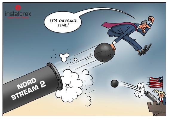 Rusia listo para responder a las sanciones estadounidenses contra Nord Stream 2