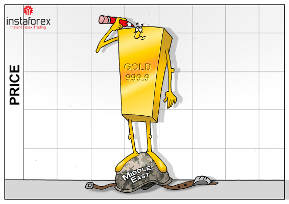 地缘政治紧张局势中金价飙升