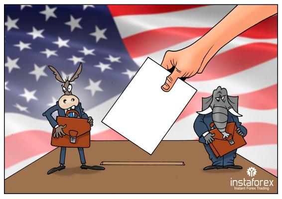 Banque suisse a ouvert des paris sur les élections américaines