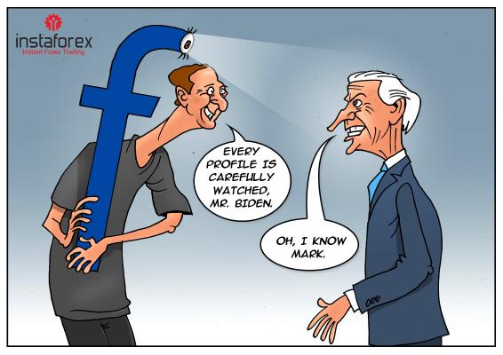 Joe Biden criticizes Zuckerberg and Facebook for having too much power