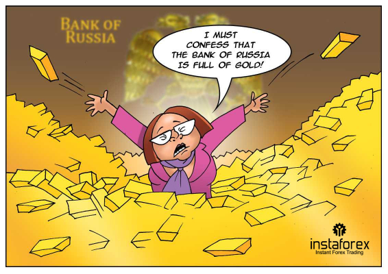 Bank of Russia pumps up reserves with gold
