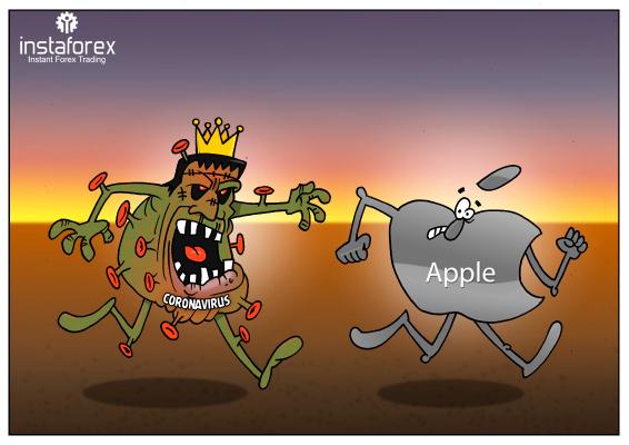 Apple затваря магазините в Китай заради нарастващите страхове от коронавирус