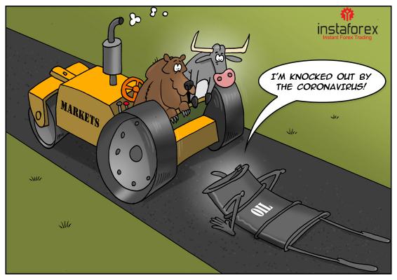 RUB се задържа на многогодишни дъна на фона на хаоса на петролния пазар