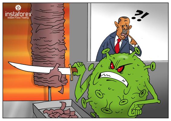 Коронавирусът допринася за икономическите неволи на Турция