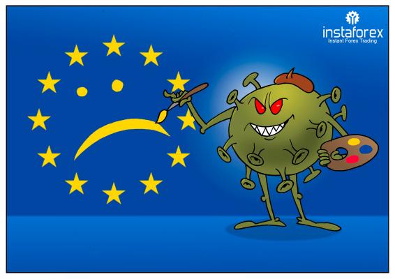 Coronavirus verschlechtert die Konjunkturstimmung