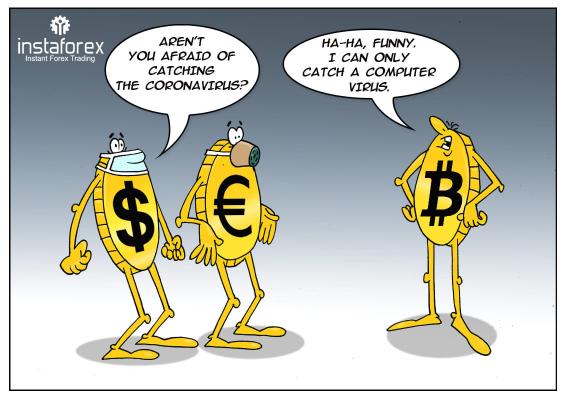 从冠状病毒的崩溃中恢复的加密货币市场