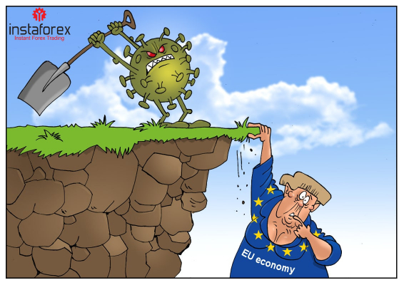 คณะกรรมาธิการของยุโรปเตือนถึงการทิ้งตัวของเศรษฐกิจสหภาพยุโรปในปี 2020