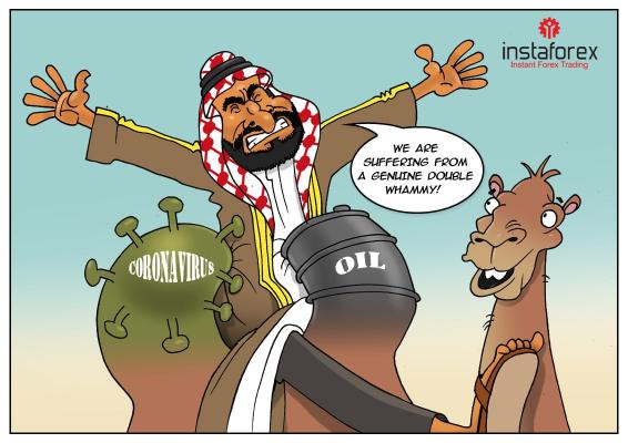 Koronavirová pandemie a propad cen ropy zpochybňují autoritu saúdského prince