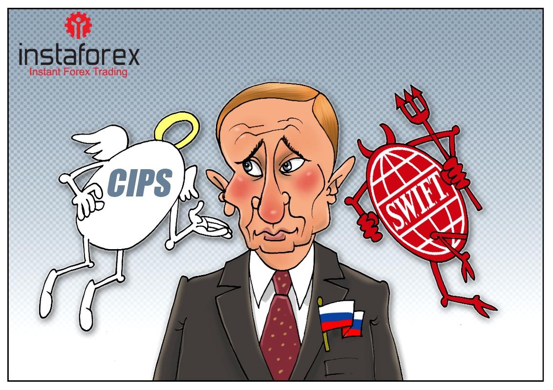 Россия может отключиться от SWIFT и перейти на китайскую систему платежей CIPS