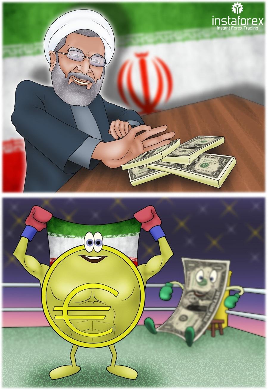 Иран откажется от доллара при торговле нефтью