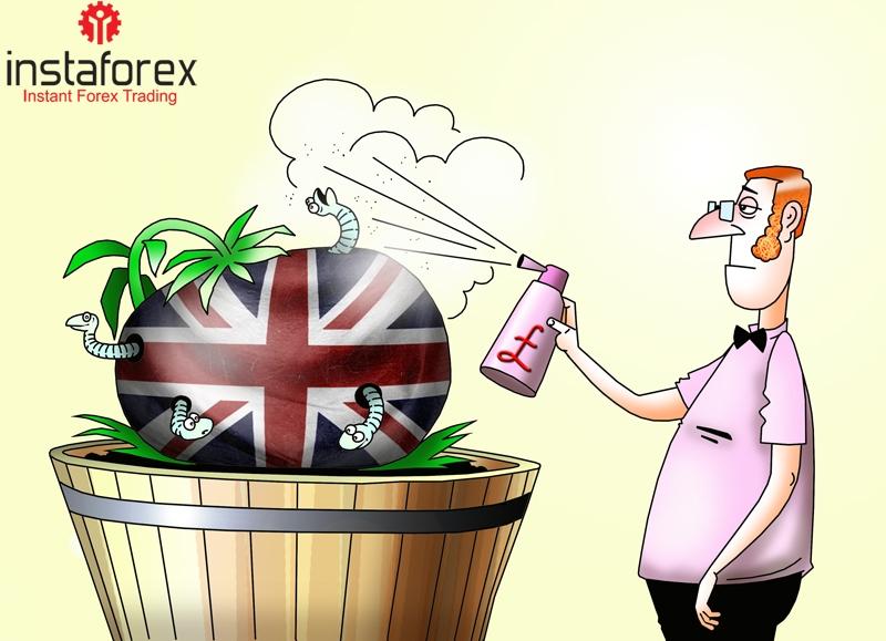 Темпы роста британской экономики снижаются