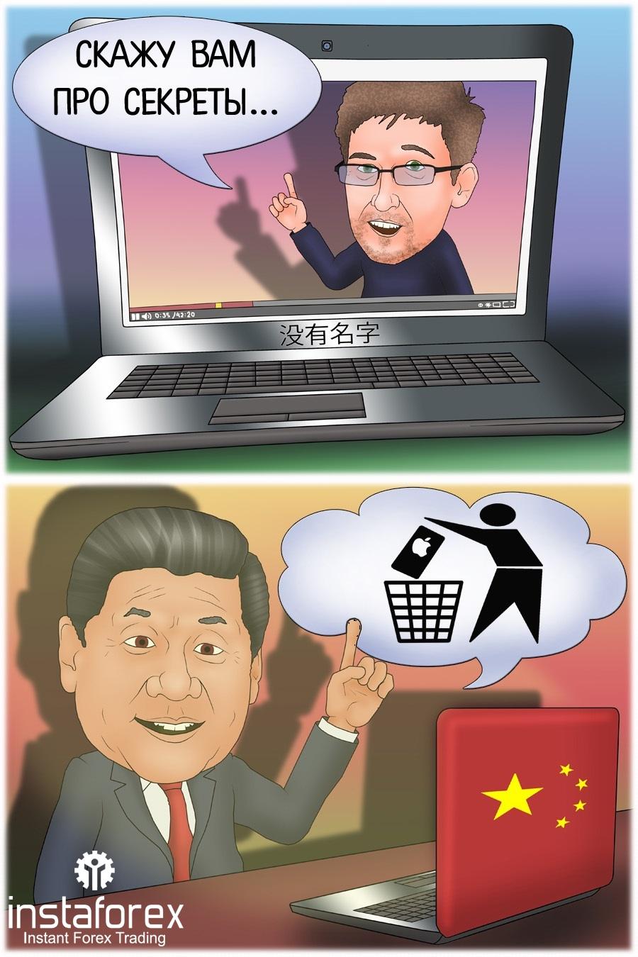 В КНР продолжили исключать товары Apple, Intel и Cisco из списка госзакупок