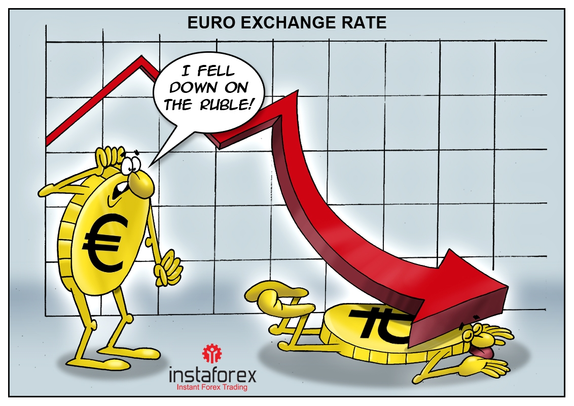 Euro Official Exchange Rate Falls Down On Ruble