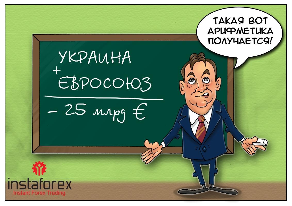 Венгерский расчет, или 25 миллиардов евро за один год с Украиной