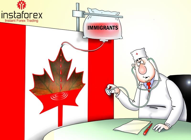 Число иммигрантов в Канаде вырастет