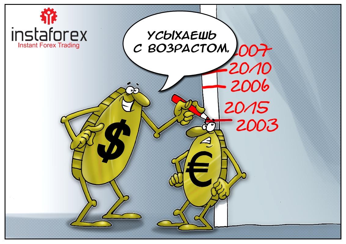 Экономический ребус: сила слабого евро против слабости сильного доллара
