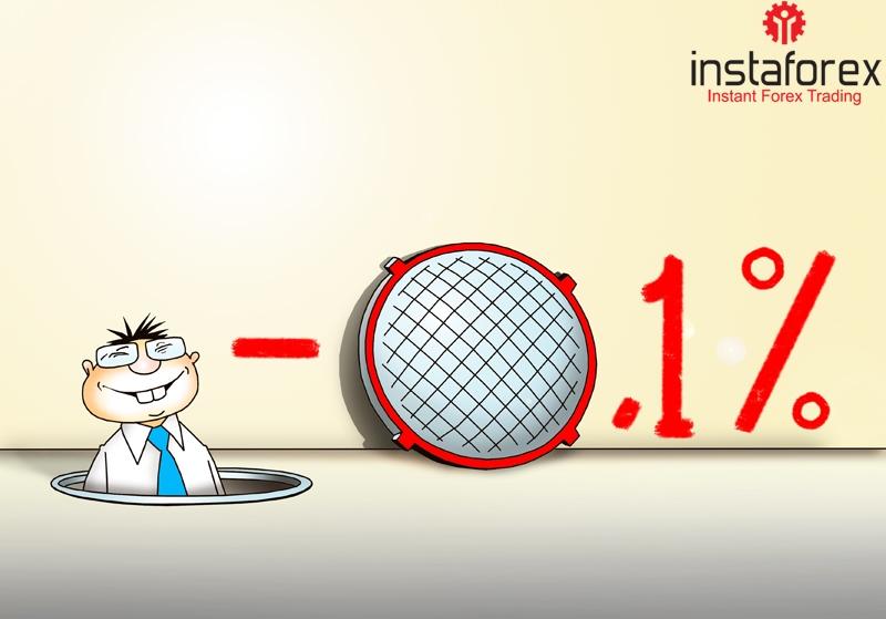 Под ноль: ЦБ Японии резко снижает процентную ставку