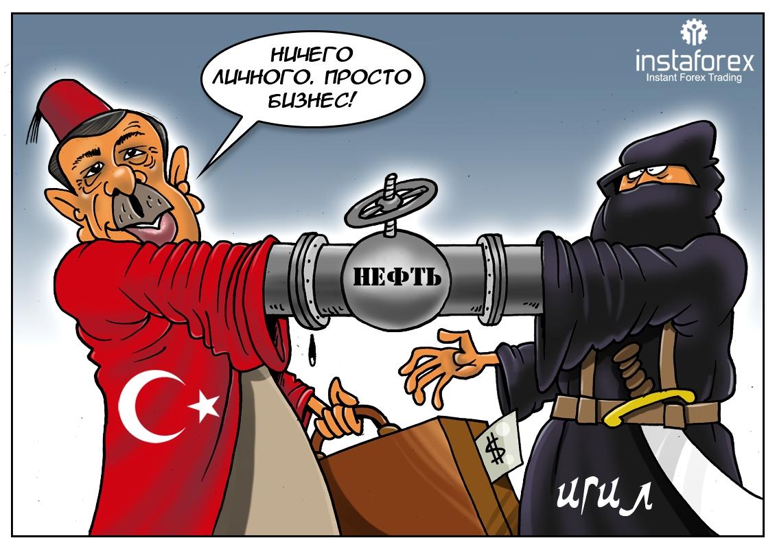 Опасные связи, или у Турции среди друзей главный мировой злодей!