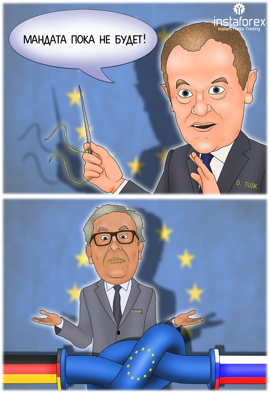 ЕС отказался выдать Еврокомиссии мандат на переговоры по «Северному потоку-2»