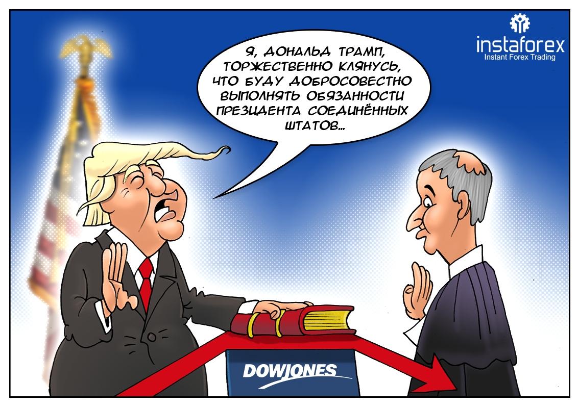 Инаугурация Дональда Трампа как повод для падения Dow Jones