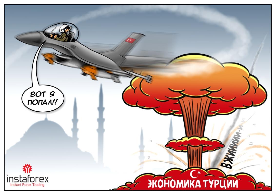 Турецкий гамбит: очень сложно наказать — тех, с кем надо торговать...