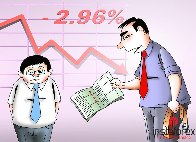 Китайские инвестиции за рубеж оказались убыточными