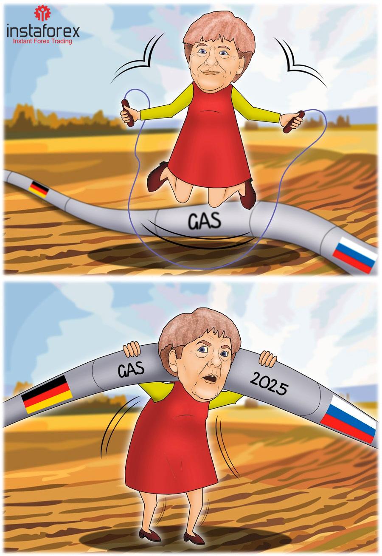 Bloomberg предрек рост зависимости Германии от российского газа