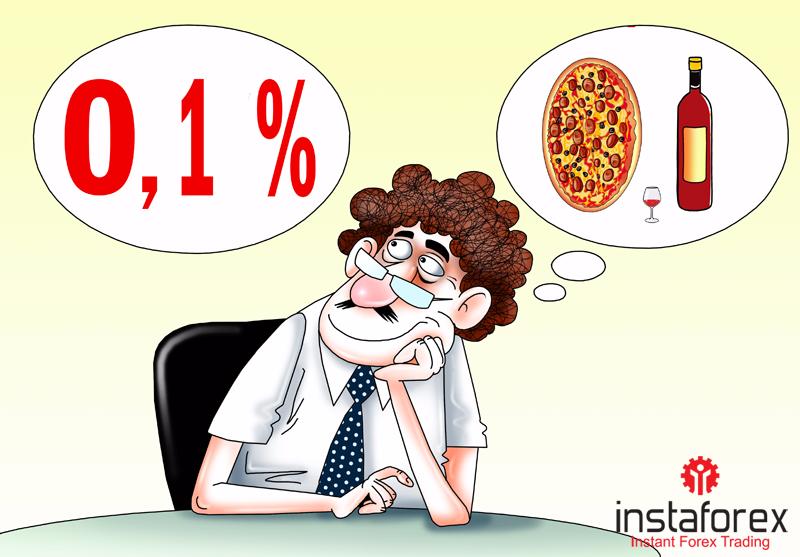Промпроизводство в Италии в июле выросло на 0,1%