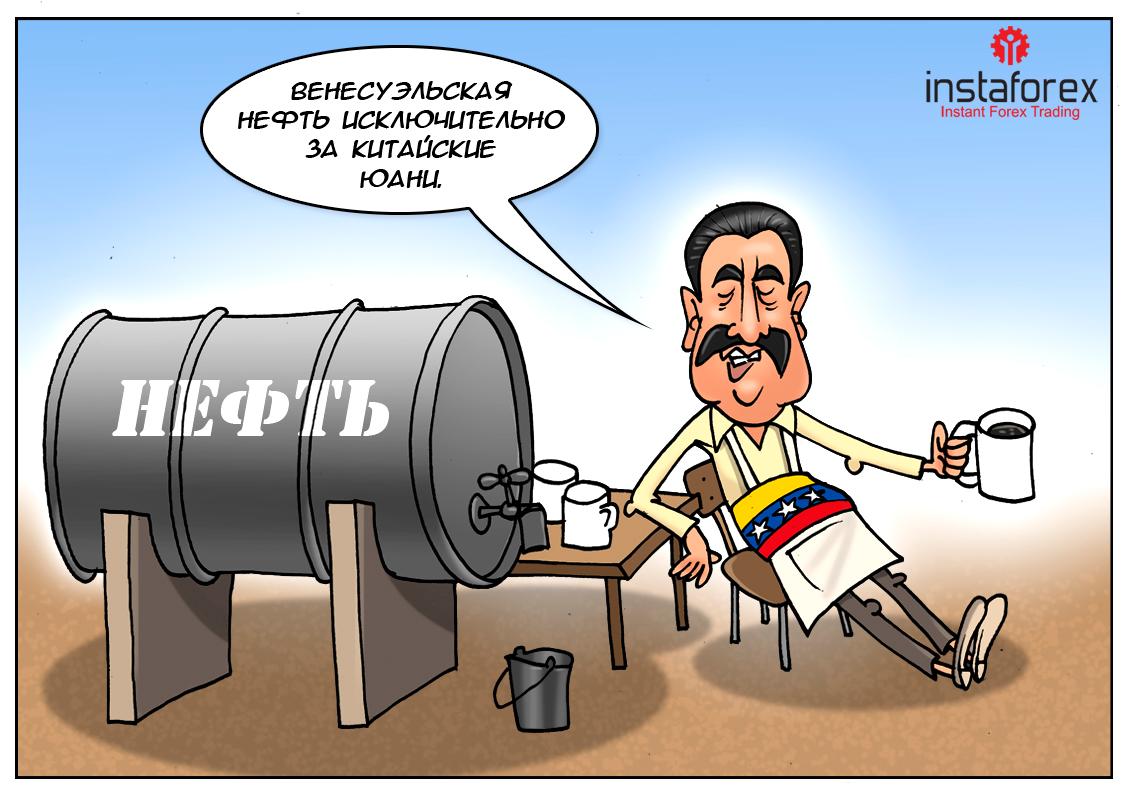 Венесуэла устанавливает цены на нефть в юанях