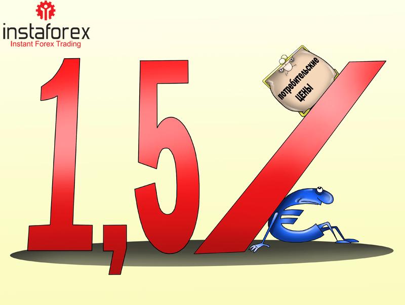Инфляция в еврозоне ускорилась до 1,5%