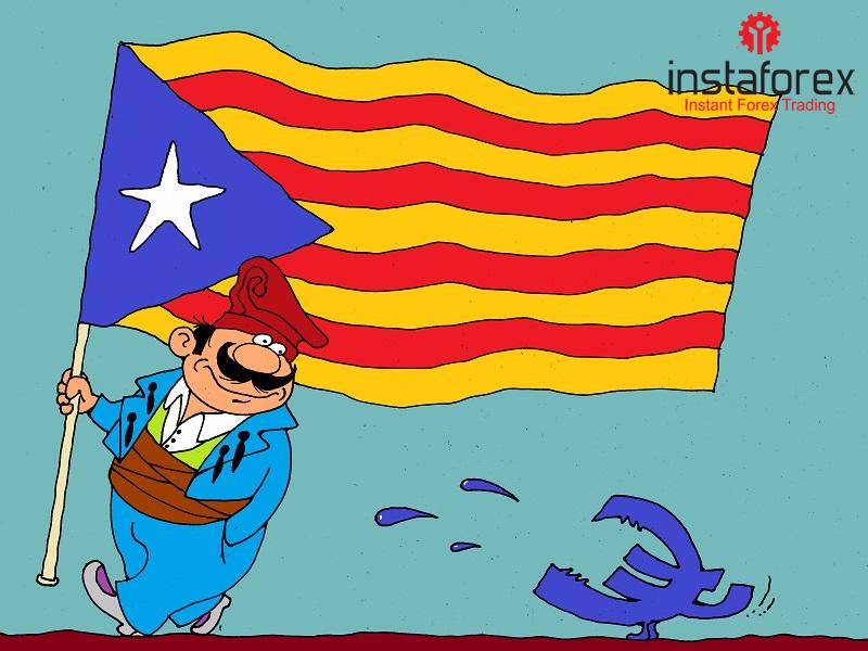 Референдум в Каталонии ударил по евро