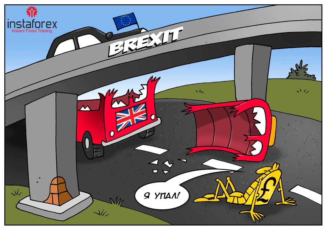 Фунт устал падать, но выхода нет, как и сделки Brexit